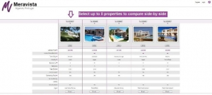 Meravista Property Portal