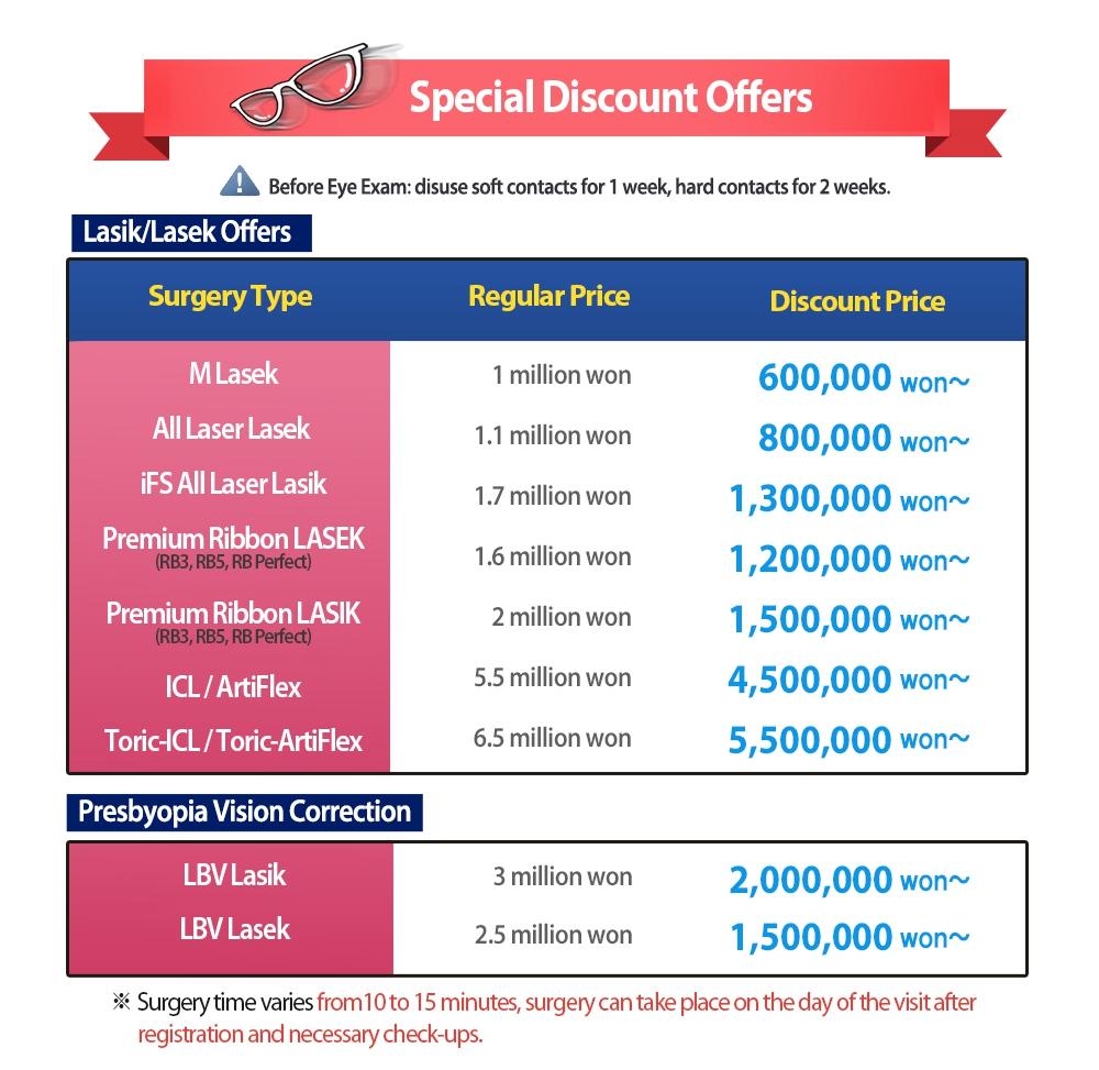 BIG Fall event at Glory Eye Seoul Clinic - Massive Discount